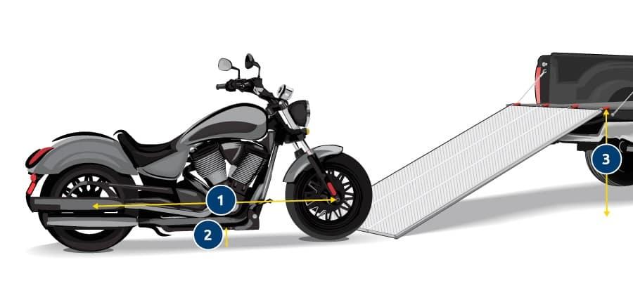 Distancia entre el eje y las ruedas